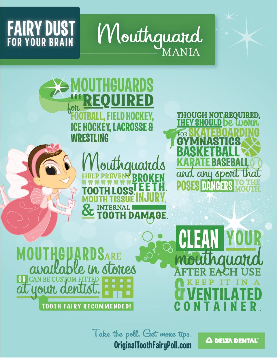 Mouthguard Mania