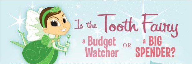 National Tooth Fairy Day: The Original Tooth Fairy Poll