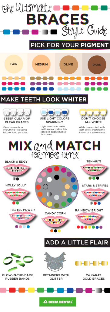 Match your orthodontia to your style! Use this guide: