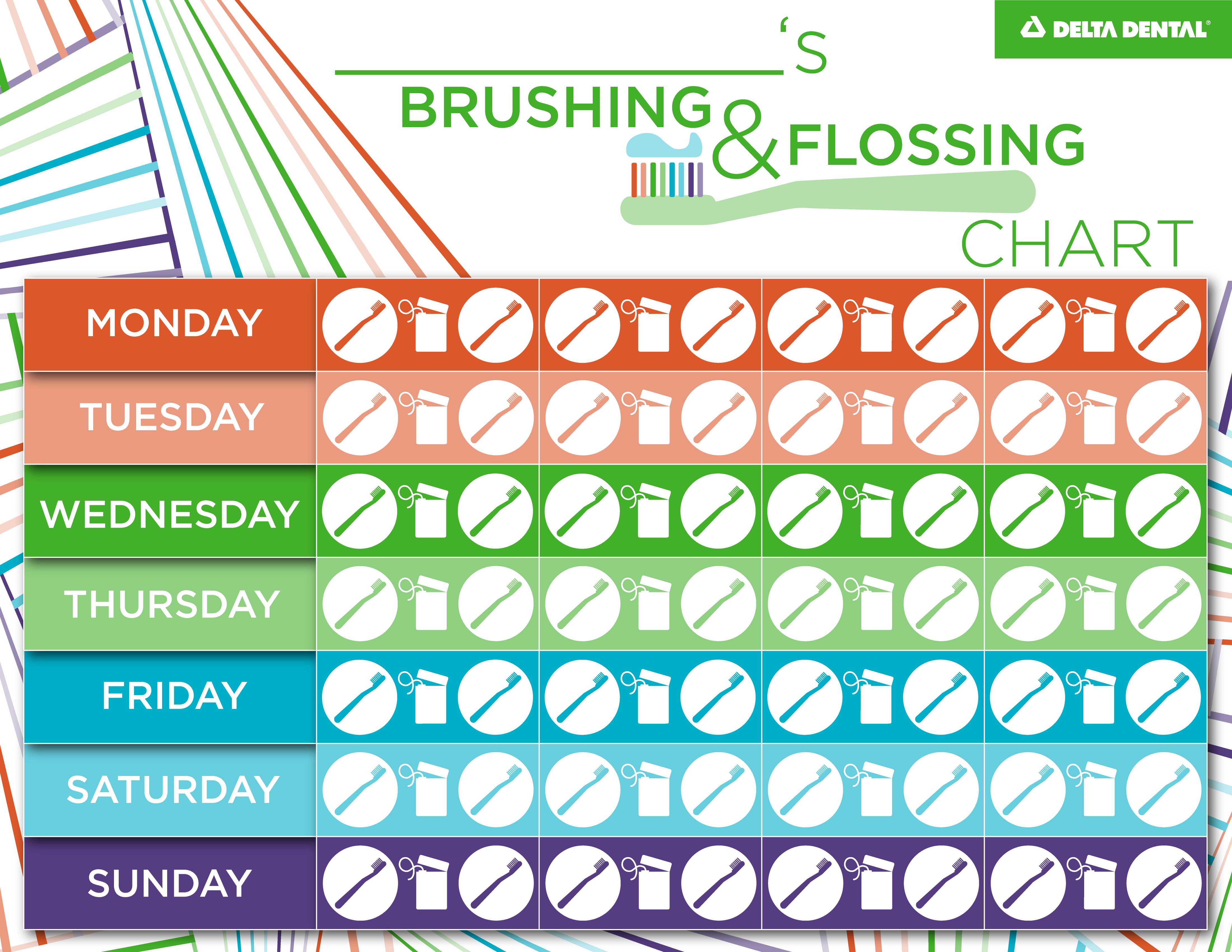 brushing chart