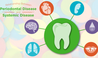 The Silent Health Assassin | Periodontal, Gum Disease Attacks the Whole Body