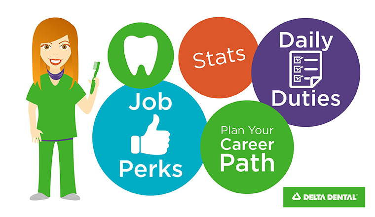 What do you want to be when you grow up? Check out what a career as a dental hygienist is like: